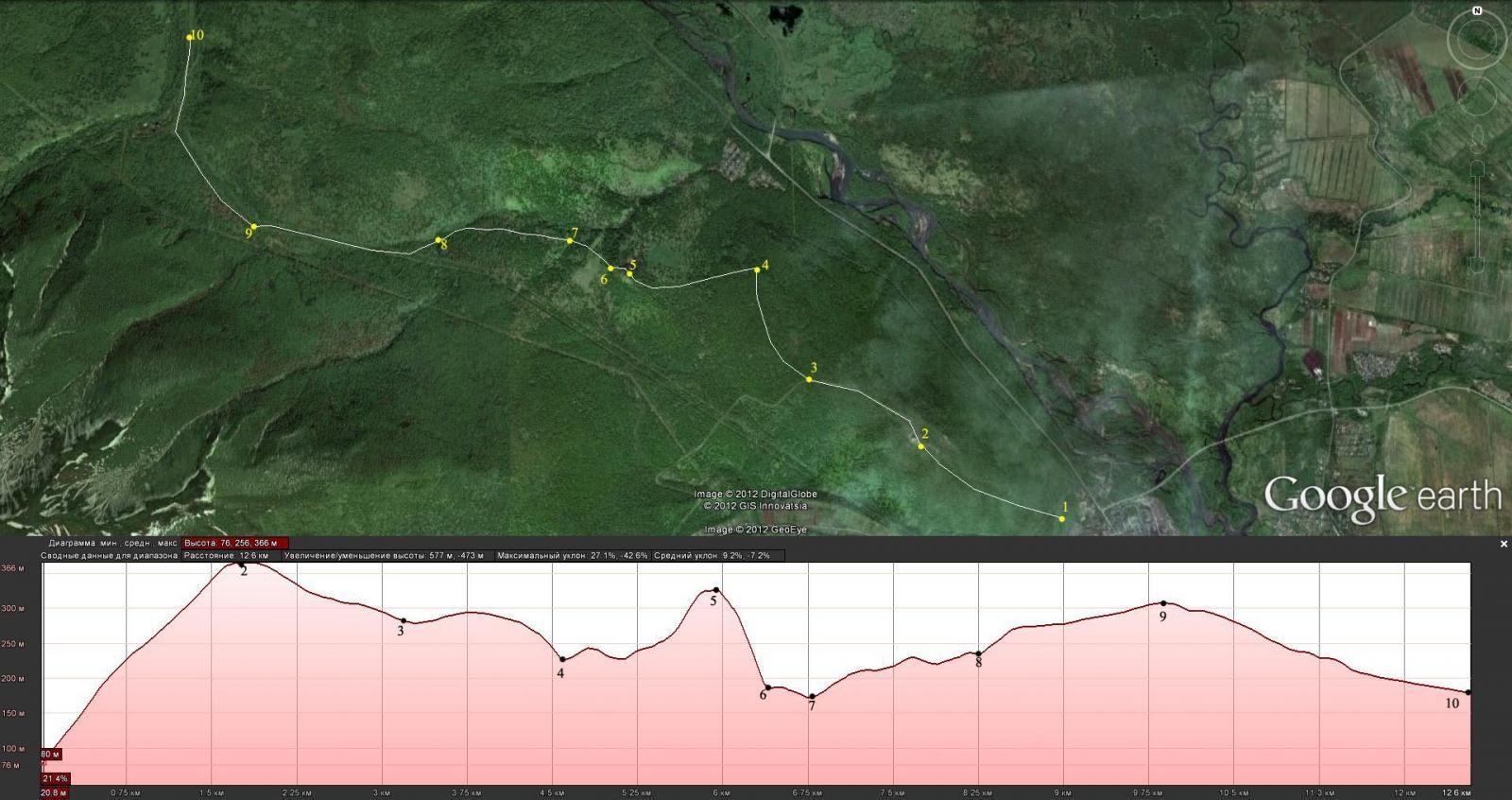 след - карта высот и путевые точки
