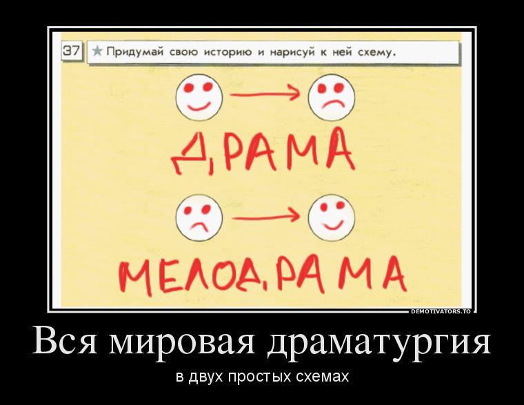 vsya-mirovaya-dramaturgiya.jpg